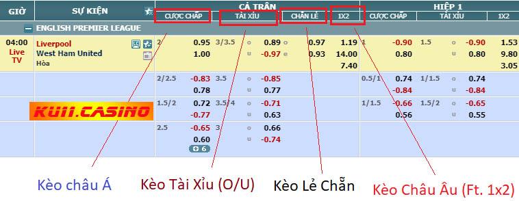 cac-loai-keo-thuong-gap